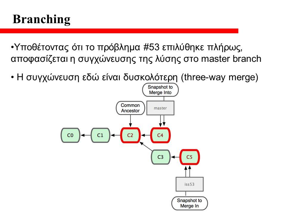 Branching Υποθέτοντας ότι το πρόβλημα #53 επιλύθηκε πλήρως, αποφασίζεται η συγχώνευσης της λύσης στο master branch Η συγχώνευση εδώ είναι δυσκολότερη (three-way merge)