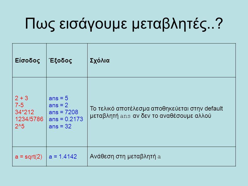 Πως εισάγουμε μεταβλητές..? ΕίσοδοςΈξοδοςΣχόλια 2 + 3 7-5 34*212 1234/5786 2^5 ans = 5 ans = 2 ans = 7208 ans = 0.2173 ans = 32 Το τελικό αποτέλεσμα α