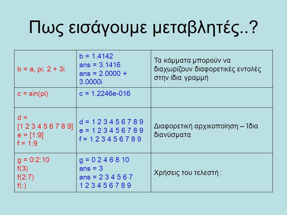 Πως εισάγουμε μεταβλητές..? b = a, pi, 2 + 3i b = 1.4142 ans = 3.1416 ans = 2.0000 + 3.0000i Τα κόμματα μπορούν να διαχωρίζουν διαφορετικές εντολές στ