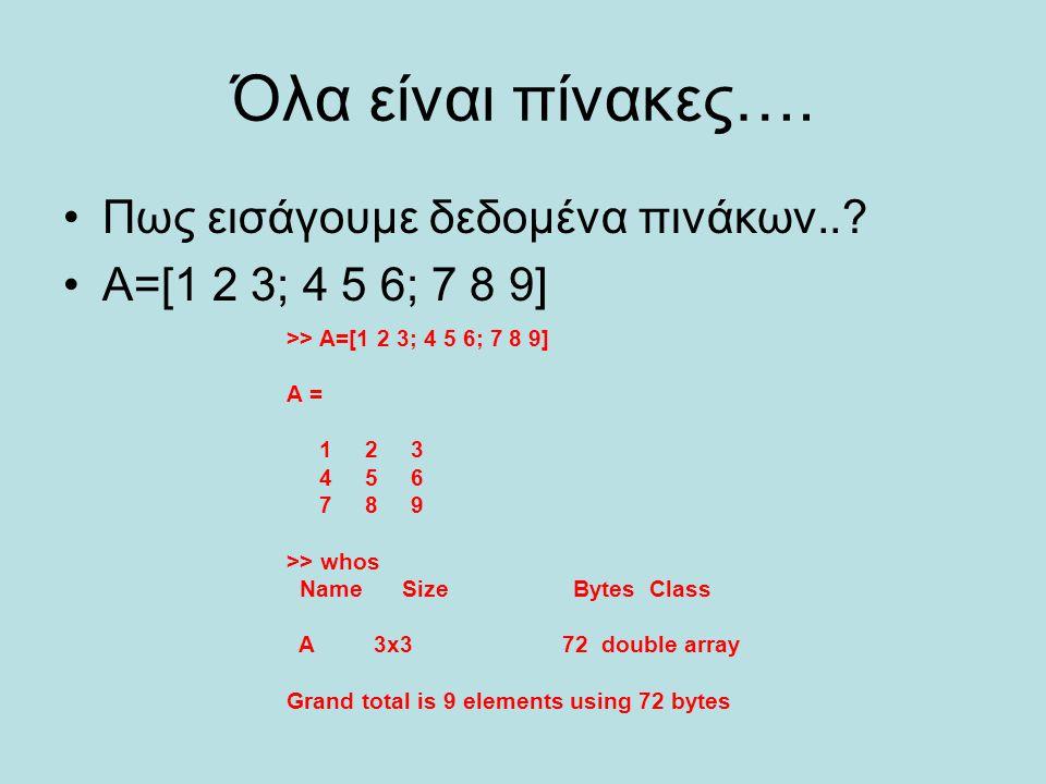 Όλα είναι πίνακες…. Πως εισάγουμε δεδομένα πινάκων..? A=[1 2 3; 4 5 6; 7 8 9] >> A=[1 2 3; 4 5 6; 7 8 9] A = 1 2 3 4 5 6 7 8 9 >> whos Name Size Bytes