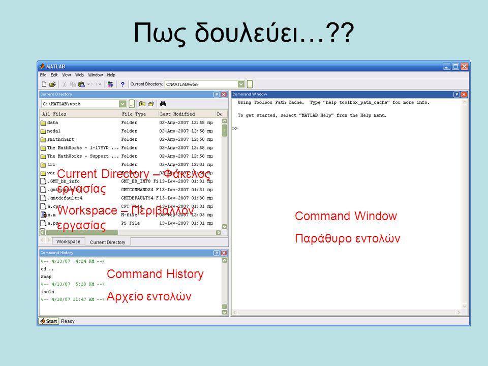 Πως δουλεύει…?? Command Window Παράθυρο εντολών Command History Αρχείο εντολών Current Directory – Φάκελος εργασίας Workspace – Περιβάλλον εργασίας