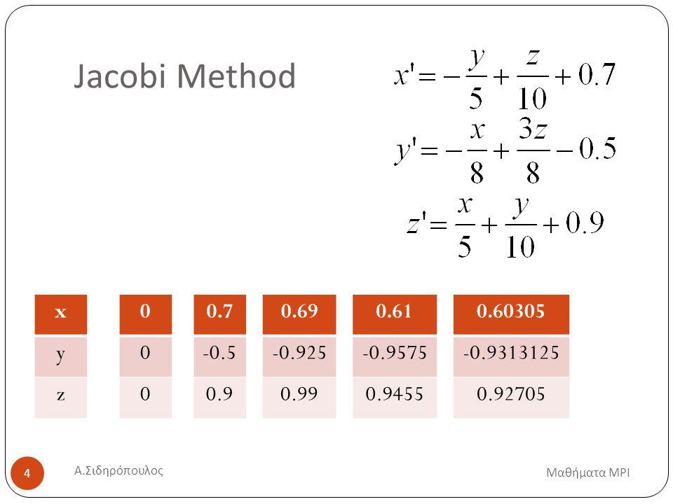 Jacobi Method Μαθήματα MPI 5 x y z 0.60305 -0.9313125 0.92705 0.6064425 -.923025.92747875 1 1 … Α.