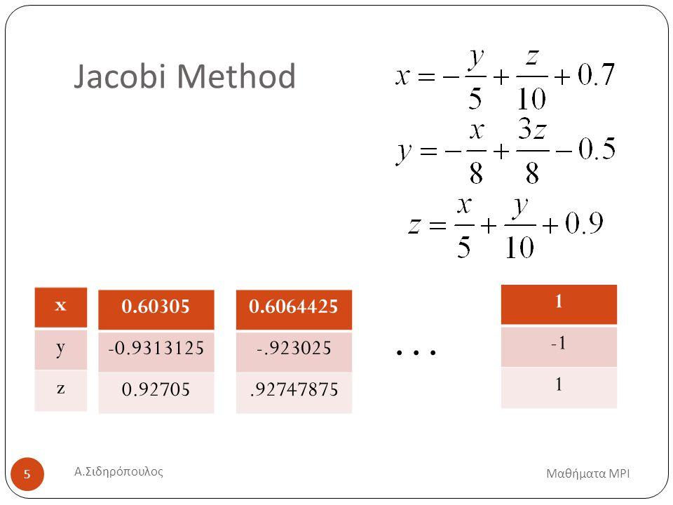 Μαθήματα MPI 6 Έστω μια εξίσωση με 9χ9 =81 αγνώστους x i,j Με i=1..9 και j=1..9 Η εξίσωση: x i,j =(x i-1,j + x i+1,j + x i,j-1 + x i,j+1 )/4 Α.
