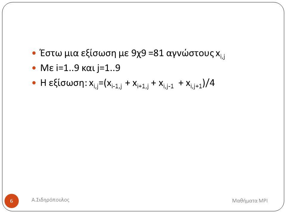 Iteration του αλγορίθμου (4 γείτονες) Για κάθε κόμβο i,j υπολόγισε: A[i][j] = (A[i-1][j]+A[i+1][j]+A[i][j-1]+A[i][j+1] + A[i][j])/4 i=1 i=2 i=3 i=4 i=5 i=6 i=7 i=8 i=9 j=1 j=2 j=3 j=4 j=5 j=6 j=7 j=8 j=9 i,ji,j+1i,j−1 i+1,j i−1,j Μαθήματα MPI 7 Οι περιμετρικοί κόμβοι δεν θα υπολογίζονται Α.