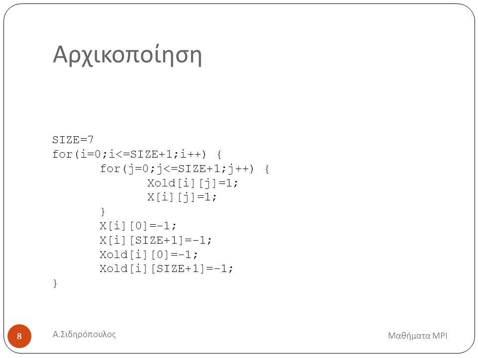 Αν είχαμε 5 διεργασίες με blocking (Σενάριο 5) Μαθήματα MPI 29 PROC 0 Send Last to 1 ---- --- Recv afterLast from 1 PROC 1 Recv before first from 0 Send Last to 2 Recv afterLast from 2 Send first to 0 PROC 4 --- Recv before first from 3 Send first to 3 --- PROC 2 Send Last to 3 Recv before first from 1 Send first to 1 Recv afterLast from 3 PROC 3 Recv before first from 2 Send Last to 4 Recv afterLast from 4 Send first to 2 Time Α.