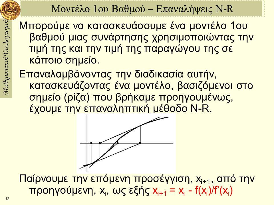 Μαθηματικοί Υπολογισμοί 12 Μοντέλο 1ου Βαθμού – Επαναλήψεις N-R Μπορούμε να κατασκευάσουμε ένα μοντέλο 1ου βαθμού μιας συνάρτησης χρησιμοποιώντας την τιμή της και την τιμή της παραγώγου της σε κάποιο σημείο.
