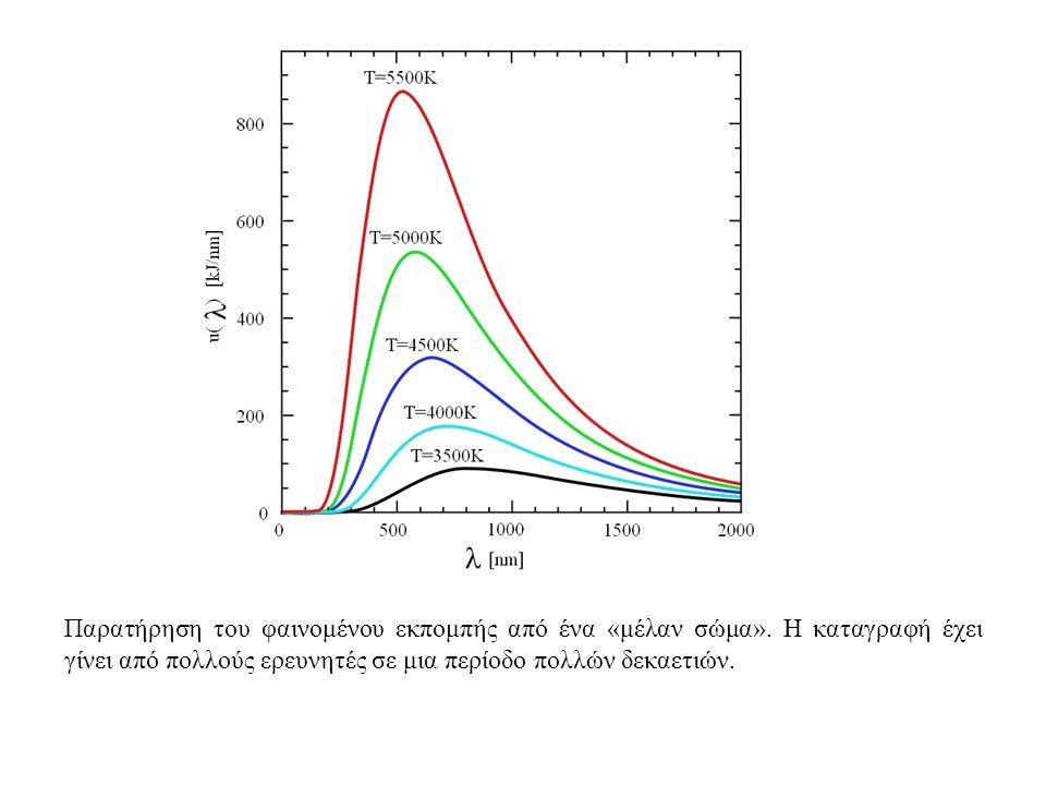 Θεωρία σχετικότητας.Ειδική και Γενική. Ειδική θεωρία σχετικότητας- δομή του χωροχρόνου.
