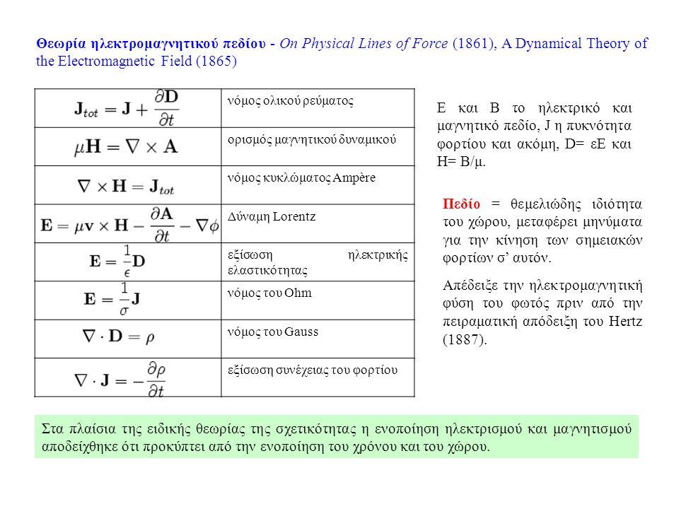Θεωρία ηλεκτρομαγνητικού πεδίου - On Physical Lines of Force (1861), A Dynamical Theory of the Electromagnetic Field (1865) νόμος ολικού ρεύματος ορισμός μαγνητικού δυναμικού νόμος κυκλώματος Ampère Δύναμη Lorentz εξίσωση ηλεκτρικής ελαστικότητας νόμος του Ohm νόμος του Gauss εξίσωση συνέχειας του φορτίου Ε και Β το ηλεκτρικό και μαγνητικό πεδίο, J η πυκνότητα φορτίου και ακόμη, D= εΕ και Η= Β/μ.