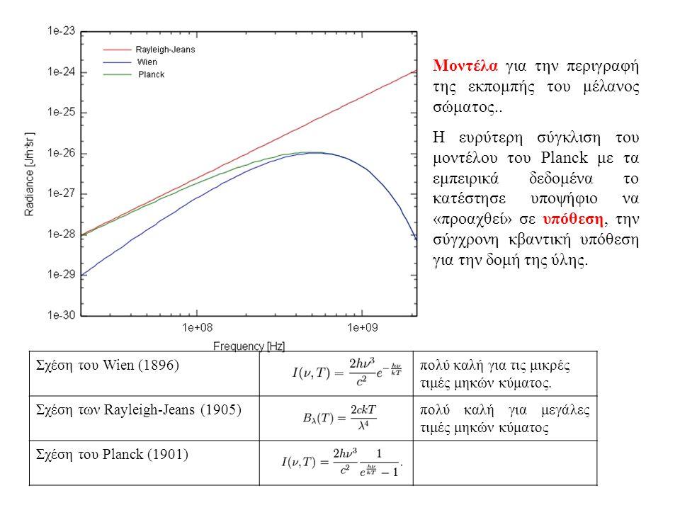 Σχέση του Wien (1896)πολύ καλή για τις μικρές τιμές μηκών κύματος. Σχέση των Rayleigh-Jeans (1905)πολύ καλή για μεγάλες τιμές μηκών κύματος Σχέση του