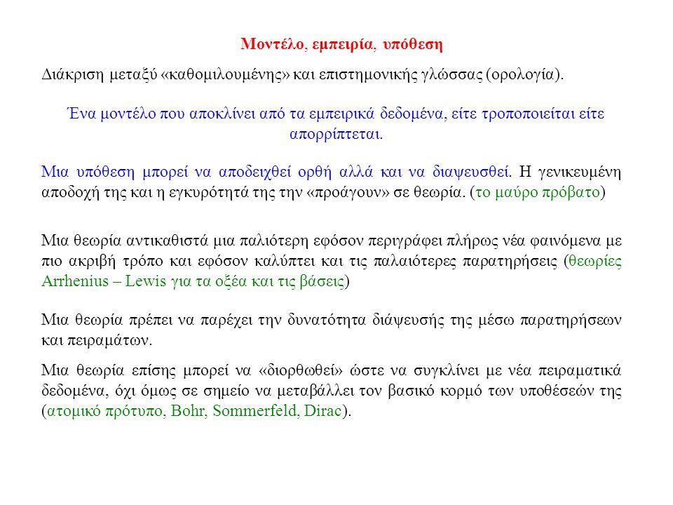 Μοντέλο, εμπειρία, υπόθεση Διάκριση μεταξύ «καθομιλουμένης» και επιστημονικής γλώσσας (ορολογία).