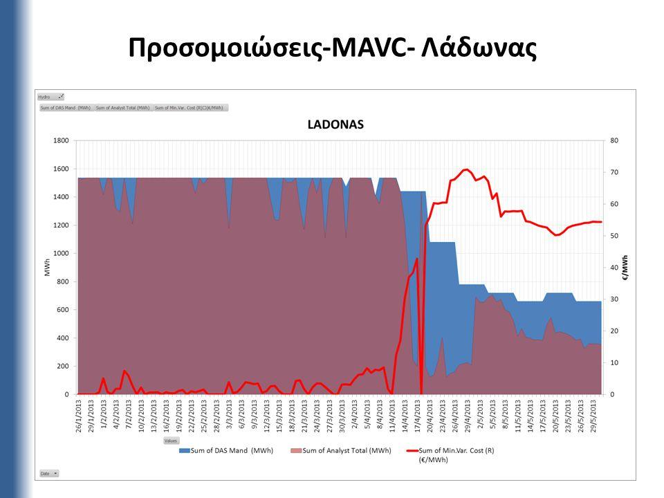 Προσομοιώσεις-MAVC- Λάδωνας 16