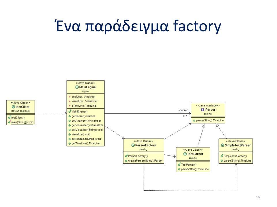 Ένα παράδειγμα factory 19