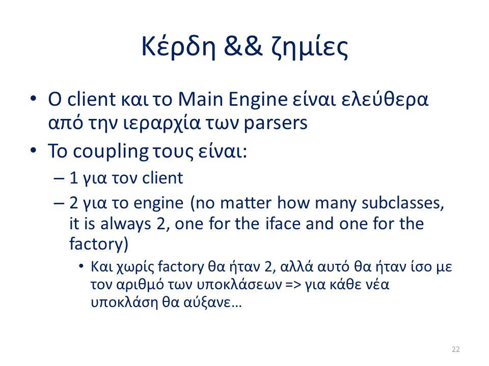 Κέρδη && ζημίες Ο client και το Main Engine είναι ελεύθερα από την ιεραρχία των parsers Το coupling τους είναι: – 1 για τον client – 2 για το engine (no matter how many subclasses, it is always 2, one for the iface and one for the factory) Και χωρίς factory θα ήταν 2, αλλά αυτό θα ήταν ίσο με τον αριθμό των υποκλάσεων => για κάθε νέα υποκλάση θα αύξανε… 22