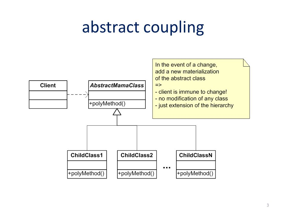 abstract coupling 3