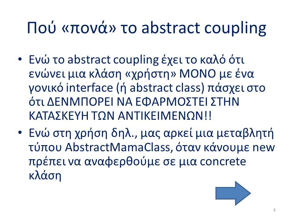 Πού «πονά» το abstract coupling Ενώ το abstract coupling έχει το καλό ότι ενώνει μια κλάση «χρήστη» ΜΟΝΟ με ένα γονικό interface (ή abstract class) πάσχει στο ότι ΔΕΝΜΠΟΡΕΙ ΝΑ ΕΦΑΡΜΟΣΤΕΙ ΣΤΗΝ ΚΑΤΑΣΚΕΥΗ ΤΩΝ ΑΝΤΙΚΕΙΜΕΝΩΝ!.