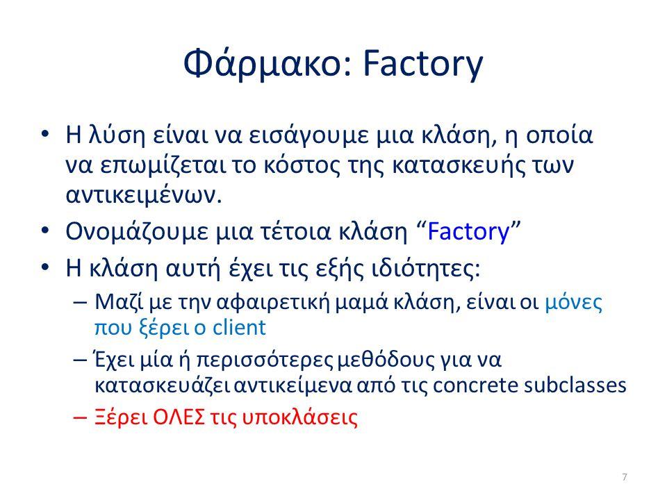Φάρμακο: Factory Η λύση είναι να εισάγουμε μια κλάση, η οποία να επωμίζεται το κόστος της κατασκευής των αντικειμένων.