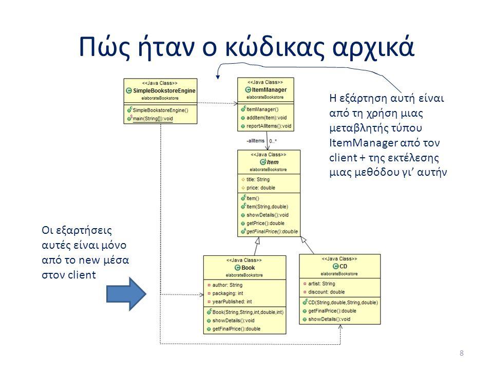 Πώς ήταν ο κώδικας αρχικά Οι εξαρτήσεις αυτές είναι μόνο από το new μέσα στον client Η εξάρτηση αυτή είναι από τη χρήση μιας μεταβλητής τύπου ItemManager από τον client + της εκτέλεσης μιας μεθόδου γι' αυτήν 8