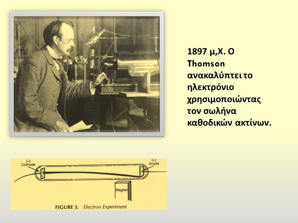 1897 μ, Χ. Ο Thomson ανακαλύπτει το ηλεκτρόνιο χρησιμοποιώντας τον σωλήνα καθοδικών ακτίνων.