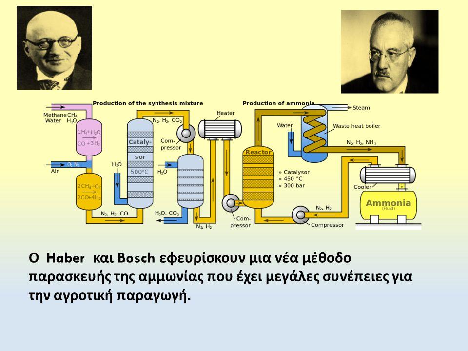 Ο Haber και Bosch εφευρίσκουν μια νέα μέθοδο παρασκευής της αμμωνίας που έχει μεγάλες συνέπειες για την αγροτική παραγωγή.