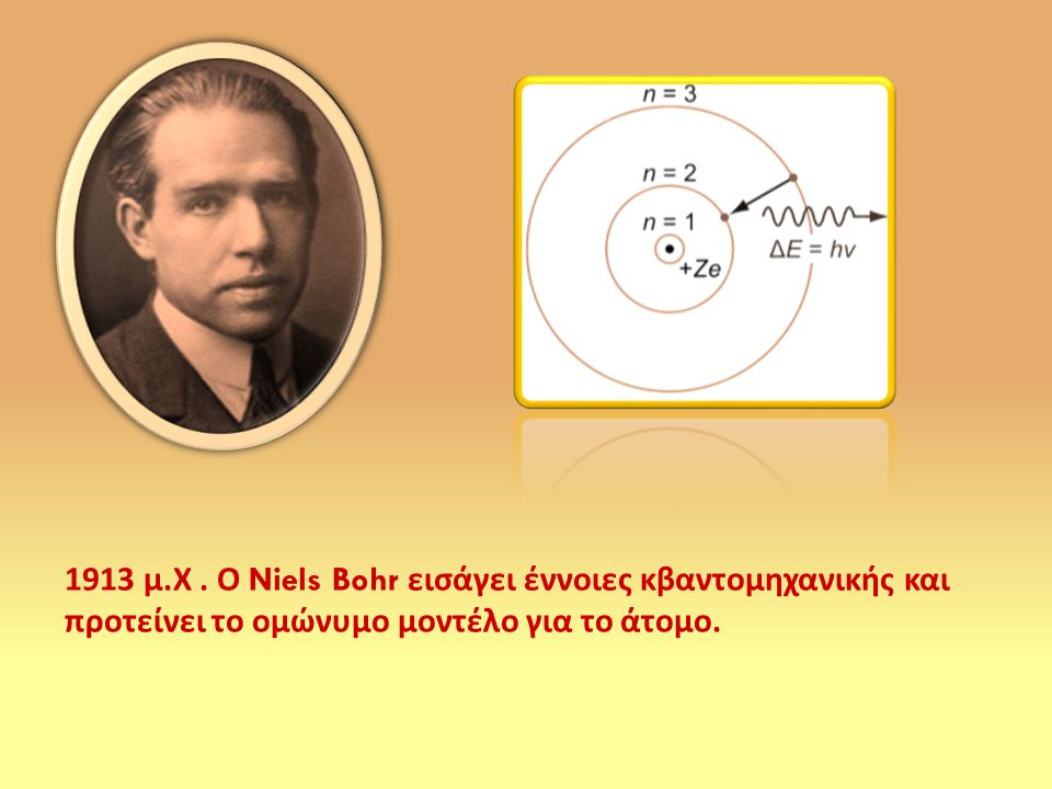 1913 μ. Χ. Ο Niels Bohr εισάγει έννοιες κβαντομηχανικής και προτείνει το ομώνυμο μοντέλο για το άτομο.