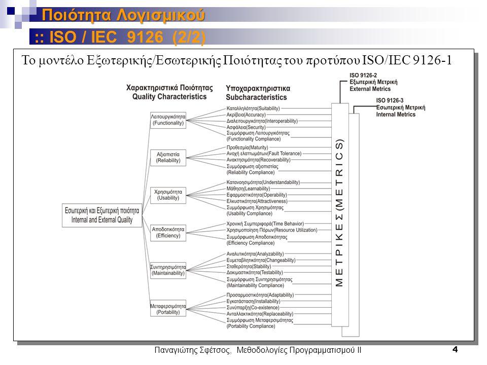 Παναγιώτης Σφέτσος, Μεθοδολογίες Προγραμματισμού ΙΙ 4 Ποιότητα Λογισμικού Το μοντέλο Εξωτερικής/Εσωτερικής Ποιότητας του προτύπου ISO/IEC 9126-1 :: ISO / IEC 9126 (2/2)