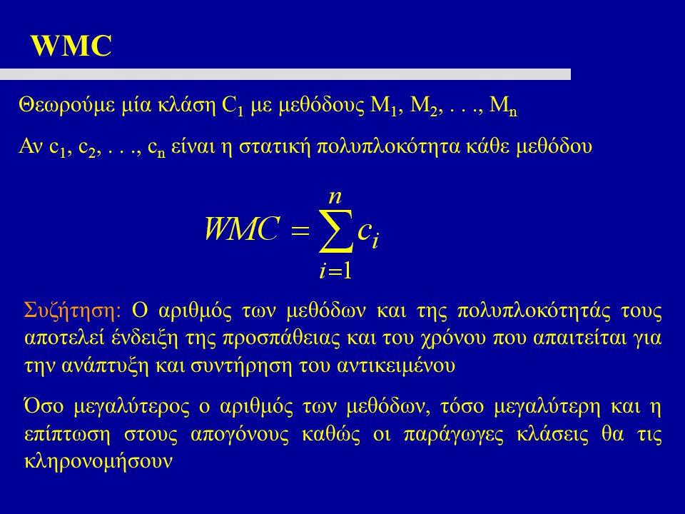 WMC Θεωρούμε μία κλάση C 1 με μεθόδους M 1, M 2,..., M n Αν c 1, c 2,..., c n είναι η στατική πολυπλοκότητα κάθε μεθόδου Συζήτηση: Ο αριθμός των μεθόδ
