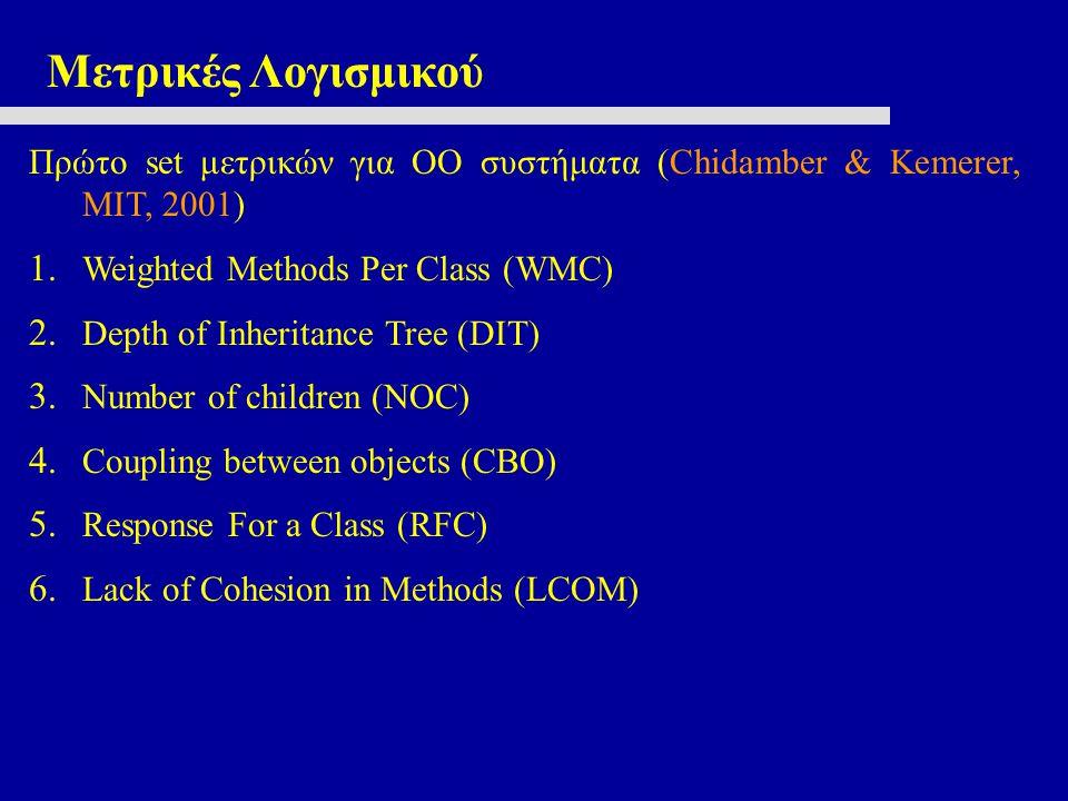 WMC Θεωρούμε μία κλάση C 1 με μεθόδους M 1, M 2,..., M n Αν c 1, c 2,..., c n είναι η στατική πολυπλοκότητα κάθε μεθόδου Συζήτηση: Ο αριθμός των μεθόδων και της πολυπλοκότητάς τους αποτελεί ένδειξη της προσπάθειας και του χρόνου που απαιτείται για την ανάπτυξη και συντήρηση του αντικειμένου Όσο μεγαλύτερος ο αριθμός των μεθόδων, τόσο μεγαλύτερη και η επίπτωση στους απογόνους καθώς οι παράγωγες κλάσεις θα τις κληρονομήσουν