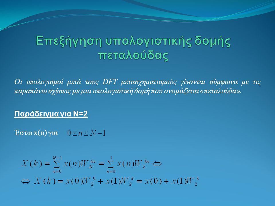 Οι υπολογισμοί μετά τους DFT μετασχηματισμούς γίνονται σύμφωνα με τις παραπάνω σχέσεις με μια υπολογιστική δομή που ονομάζεται «πεταλούδα».