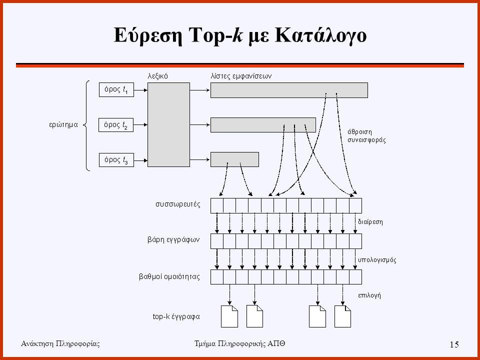 Ανάκτηση ΠληροφορίαςΤμήμα Πληροφορικής ΑΠΘ 15 Εύρεση Top-k με Κατάλογο