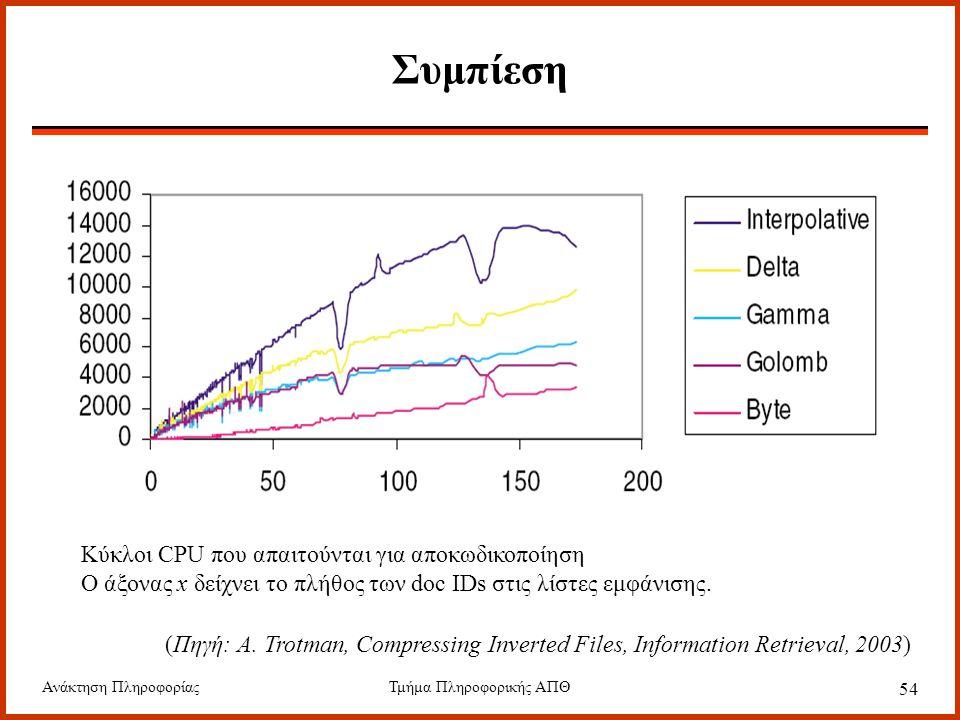Ανάκτηση ΠληροφορίαςΤμήμα Πληροφορικής ΑΠΘ 54 Συμπίεση (Πηγή: A. Trotman, Compressing Inverted Files, Information Retrieval, 2003) Κύκλοι CPU που απαι