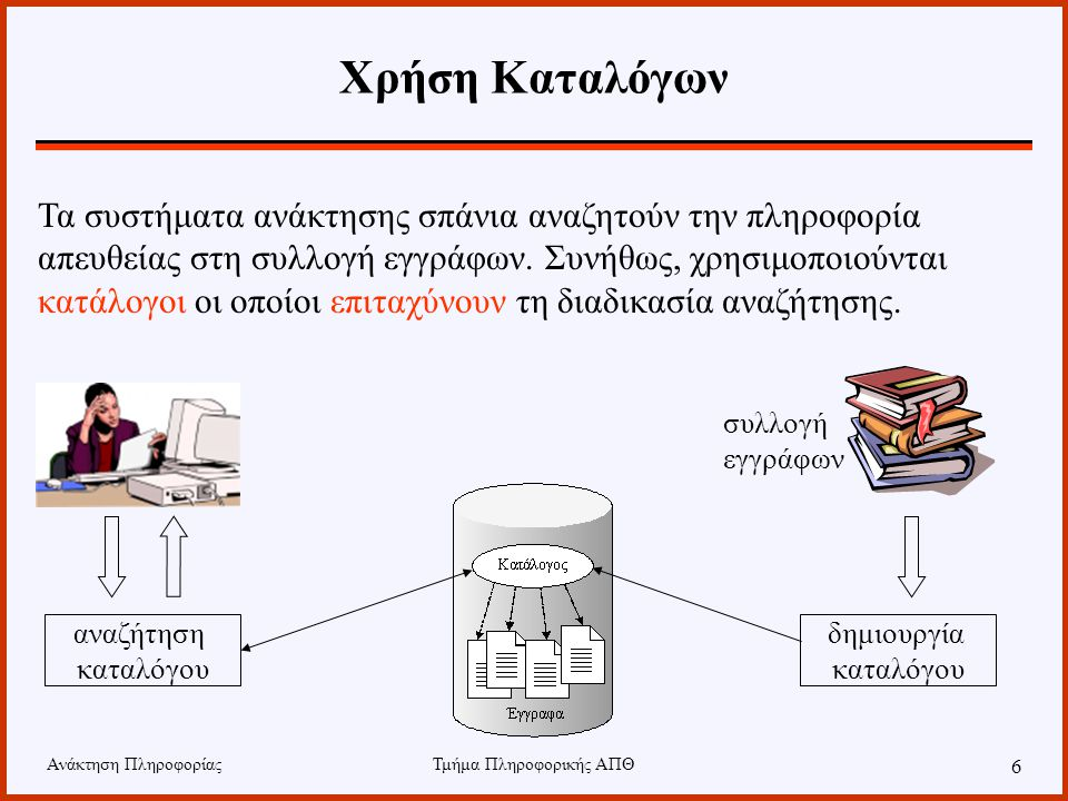 Ανάκτηση ΠληροφορίαςΤμήμα Πληροφορικής ΑΠΘ 6 Χρήση Καταλόγων συλλογή εγγράφων Τα συστήματα ανάκτησης σπάνια αναζητούν την πληροφορία απευθείας στη συλ