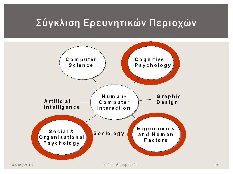 03/09/2013Τμήμα Πληροφορικής 16 Σύγκλιση Ερευνητικών Περιοχών