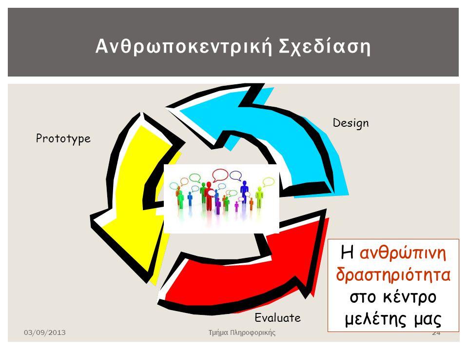 03/09/2013Τμήμα Πληροφορικής 24 Ανθρωποκεντρική Σχεδίαση Design Prototype Evaluate Η ανθρώπινη δραστηριότητα στο κέντρο μελέτης μας