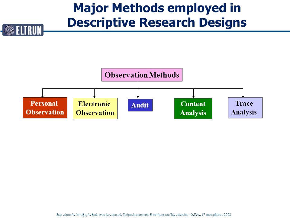 Σεμινάριο Ανάπτυξης Ανθρώπινου Δυναμικού, Τμήμα Διοικητικής Επιστήμης και Τεχνολογίας - Ο.Π.Α., 17 Δεκεμβρίου 2003 Major Methods employed in Descriptive Research Designs Observation Methods Electronic Observation Personal Observation Audit Content Analysis Trace Analysis