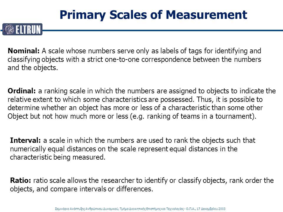 Σεμινάριο Ανάπτυξης Ανθρώπινου Δυναμικού, Τμήμα Διοικητικής Επιστήμης και Τεχνολογίας - Ο.Π.Α., 17 Δεκεμβρίου 2003 Primary Scales of Measurement Nomin