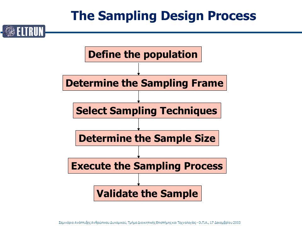 Σεμινάριο Ανάπτυξης Ανθρώπινου Δυναμικού, Τμήμα Διοικητικής Επιστήμης και Τεχνολογίας - Ο.Π.Α., 17 Δεκεμβρίου 2003 The Sampling Design Process Define the population Determine the Sampling Frame Select Sampling Techniques Determine the Sample Size Execute the Sampling Process Validate the Sample