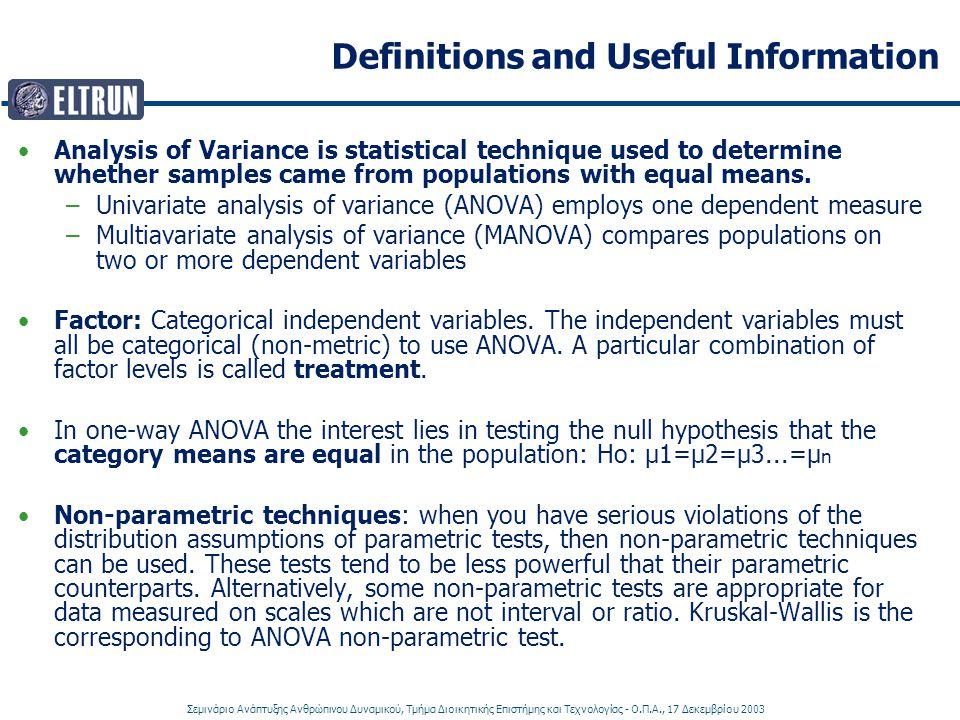 Σεμινάριο Ανάπτυξης Ανθρώπινου Δυναμικού, Τμήμα Διοικητικής Επιστήμης και Τεχνολογίας - Ο.Π.Α., 17 Δεκεμβρίου 2003 Definitions and Useful Information