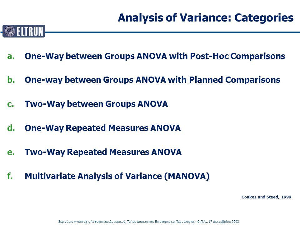 Σεμινάριο Ανάπτυξης Ανθρώπινου Δυναμικού, Τμήμα Διοικητικής Επιστήμης και Τεχνολογίας - Ο.Π.Α., 17 Δεκεμβρίου 2003 Analysis of Variance: Categories a.One-Way between Groups ANOVA with Post-Hoc Comparisons b.One-way between Groups ANOVA with Planned Comparisons c.Two-Way between Groups ANOVA d.One-Way Repeated Measures ANOVA e.Two-Way Repeated Measures ANOVA f.Multivariate Analysis of Variance (MANOVA) Coakes and Steed, 1999