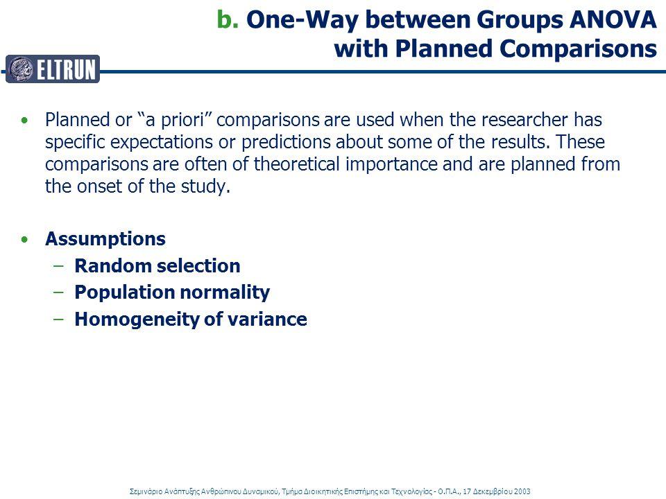 Σεμινάριο Ανάπτυξης Ανθρώπινου Δυναμικού, Τμήμα Διοικητικής Επιστήμης και Τεχνολογίας - Ο.Π.Α., 17 Δεκεμβρίου 2003 b. One-Way between Groups ANOVA wit