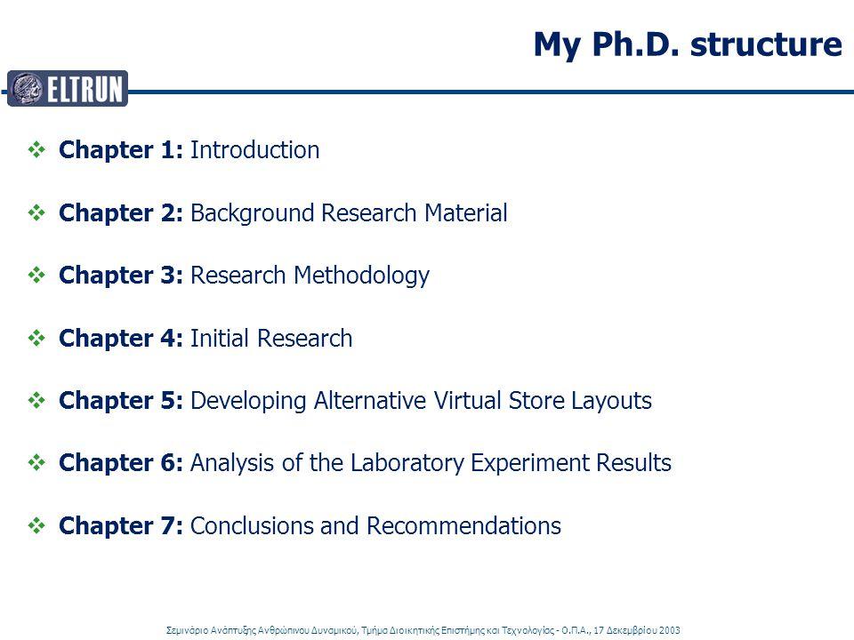Σεμινάριο Ανάπτυξης Ανθρώπινου Δυναμικού, Τμήμα Διοικητικής Επιστήμης και Τεχνολογίας - Ο.Π.Α., 17 Δεκεμβρίου 2003 My Ph.D. structure  Chapter 1: Int