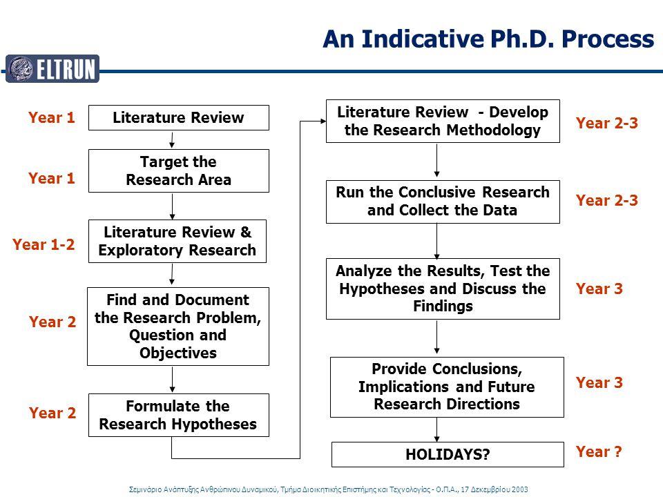 Σεμινάριο Ανάπτυξης Ανθρώπινου Δυναμικού, Τμήμα Διοικητικής Επιστήμης και Τεχνολογίας - Ο.Π.Α., 17 Δεκεμβρίου 2003 An Indicative Ph.D. Process Literat