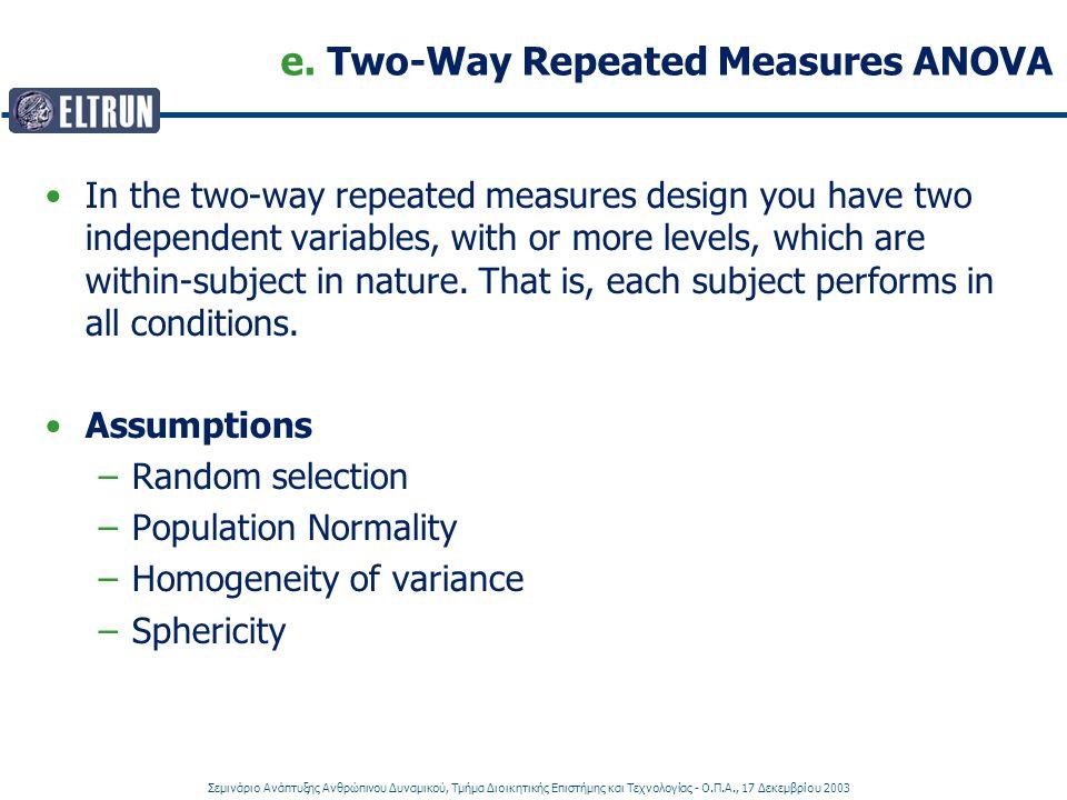 Σεμινάριο Ανάπτυξης Ανθρώπινου Δυναμικού, Τμήμα Διοικητικής Επιστήμης και Τεχνολογίας - Ο.Π.Α., 17 Δεκεμβρίου 2003 e. Two-Way Repeated Measures ANOVA