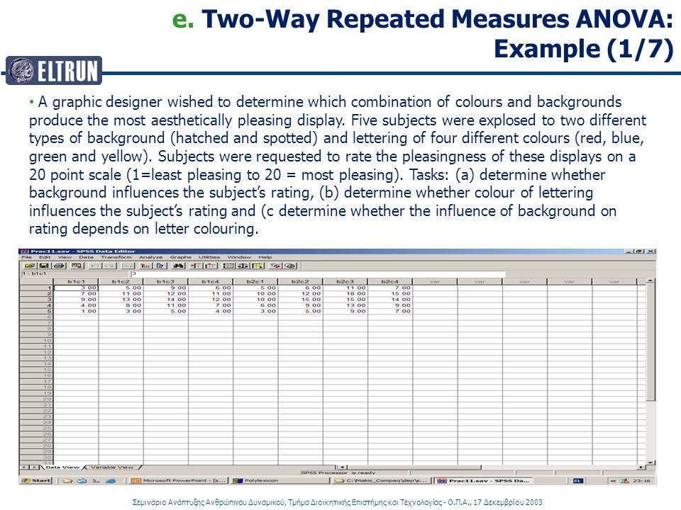 Σεμινάριο Ανάπτυξης Ανθρώπινου Δυναμικού, Τμήμα Διοικητικής Επιστήμης και Τεχνολογίας - Ο.Π.Α., 17 Δεκεμβρίου 2003 e. Two-Way Repeated Measures ANOVA: