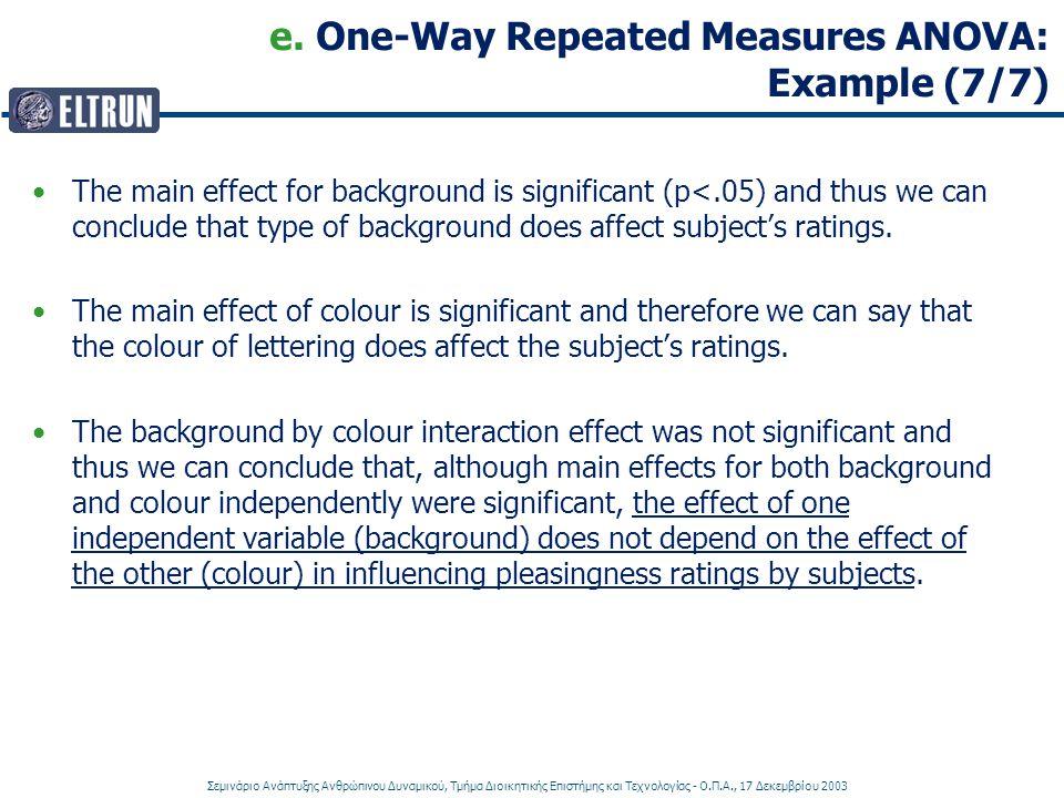 Σεμινάριο Ανάπτυξης Ανθρώπινου Δυναμικού, Τμήμα Διοικητικής Επιστήμης και Τεχνολογίας - Ο.Π.Α., 17 Δεκεμβρίου 2003 e. One-Way Repeated Measures ANOVA:
