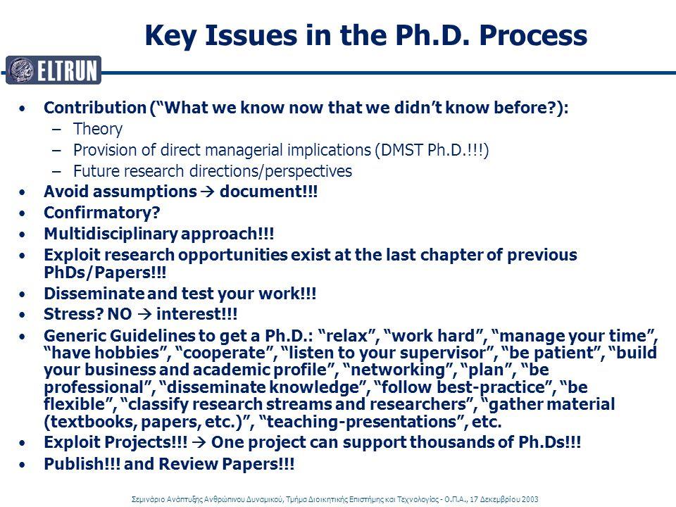 Σεμινάριο Ανάπτυξης Ανθρώπινου Δυναμικού, Τμήμα Διοικητικής Επιστήμης και Τεχνολογίας - Ο.Π.Α., 17 Δεκεμβρίου 2003 Key Issues in the Ph.D. Process Con