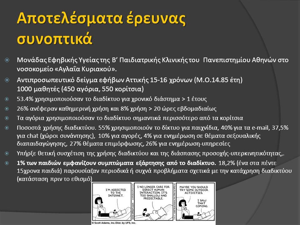  Μονάδας Εφηβικής Υγείας της Β' Παιδιατρικής Κλινικής του Πανεπιστημίου Αθηνών στο νοσοκομείο «Αγλαΐα Κυριακού».  Αντιπροσωπευτικό δείγμα εφήβων Αττ