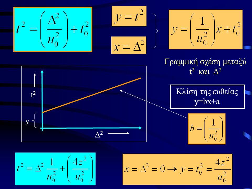 Σχέση 2 ου βαθμού μεταξύ χρόνου «t» και «Δ» [δυσκολία στην επίλυση]