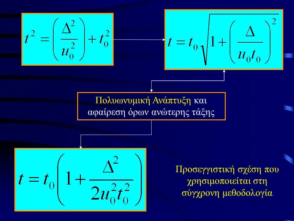 Γραμμική σχέση μεταξύ t 2 και Δ 2 y t2t2 Δ2Δ2 Κλίση της ευθείας y=bx+a