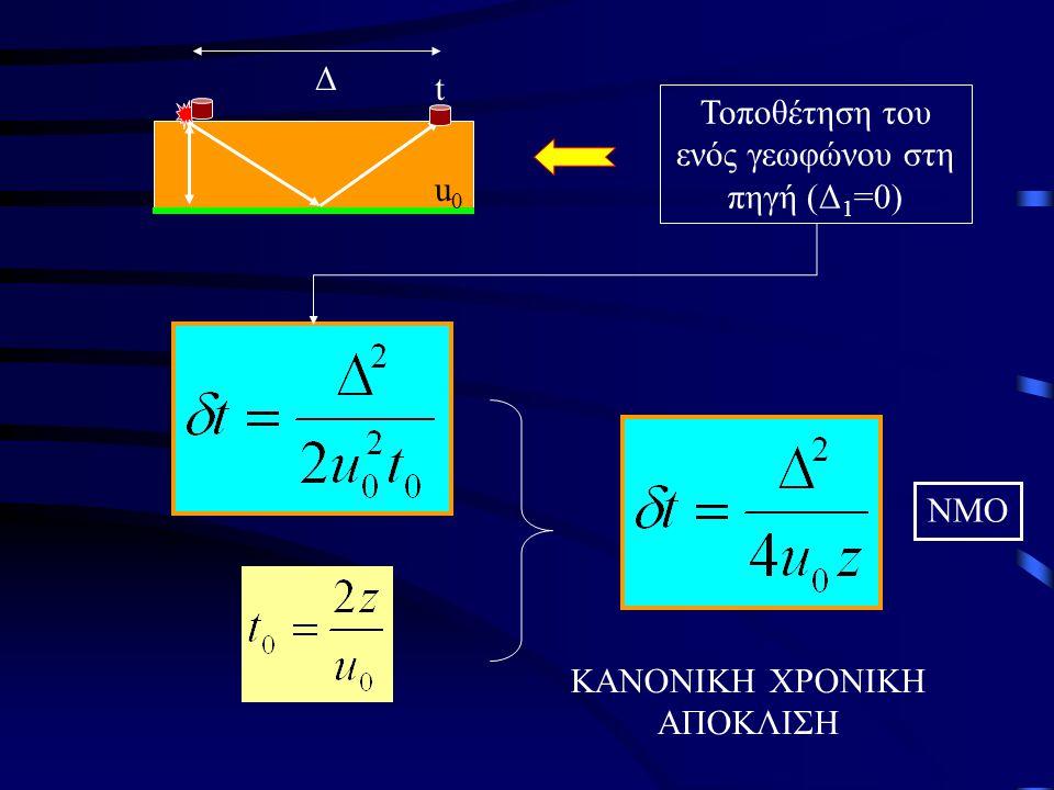 Χρονική απόκλιση (t 2 -t 1 ) : μια ποσότητα πολύ χρήσιμη στη σεισμική διασκόπηση Κάνοντας χρήση της προσεγγιστικής σχέσης και υπολογίζοντας το χρόνο σ
