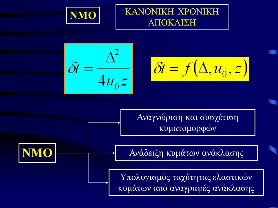 Δ t u0u0 Τοποθέτηση του ενός γεωφώνου στη πηγή (Δ 1 =0) ΚΑΝΟΝΙΚΗ ΧΡΟΝΙΚΗ ΑΠΟΚΛΙΣΗ ΝΜΟ